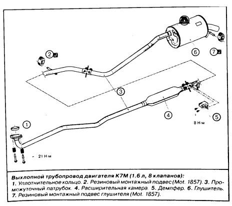 Схема глушитель рено логан