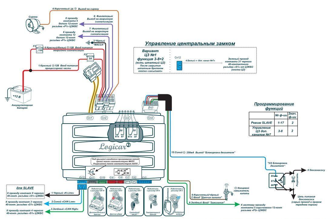 Как установить и подключить сигнализацию на Рено Логан 2014?