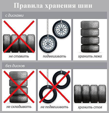 Где и как сезонно хранить шины