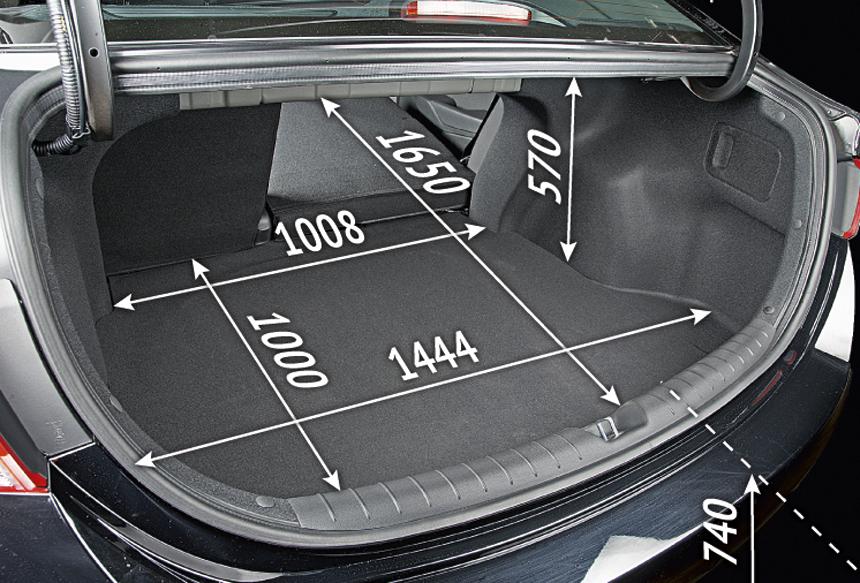 Обзор автомобиля Hyundai Solaris