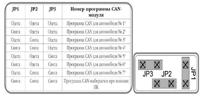 Схема программы для встроенного модуля