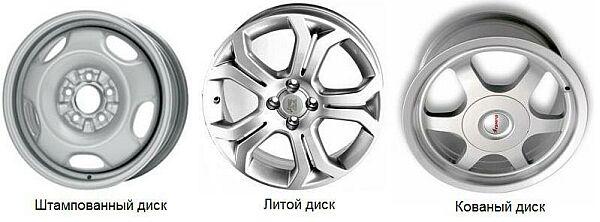 Секреты выбора колесных дисков для милых дам!