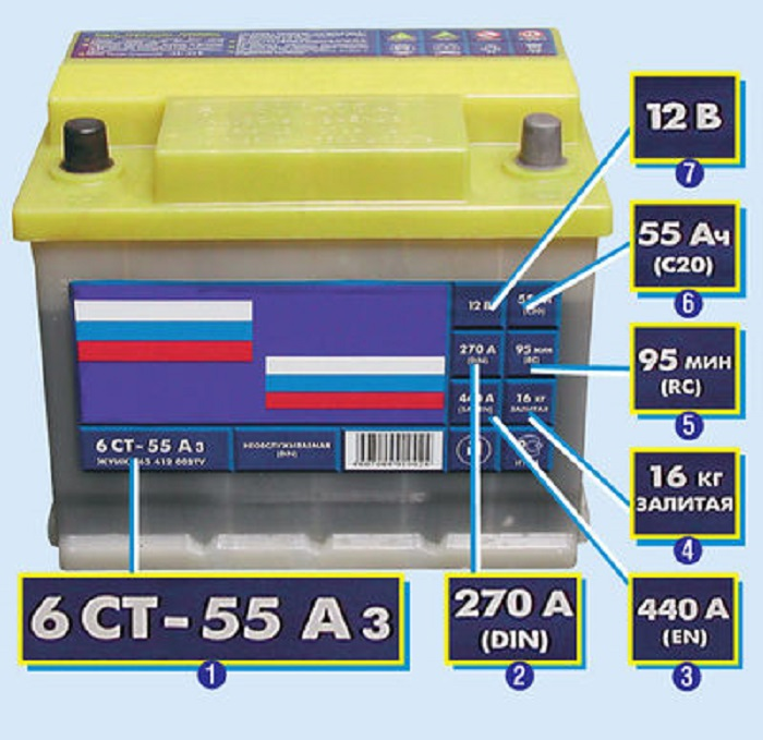 Как выбрать аккумуляторную батарею