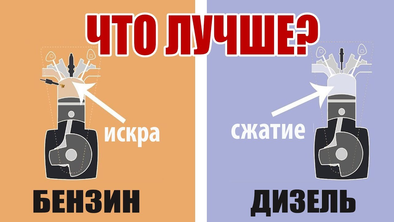 Бензиновый или дизельный